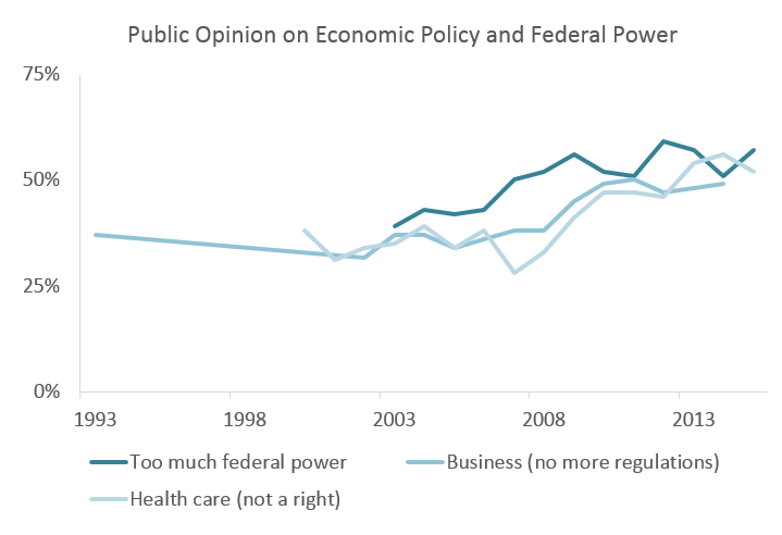 20150702_econgallup.png