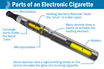 Parts_of_an_Electronic_cigarette