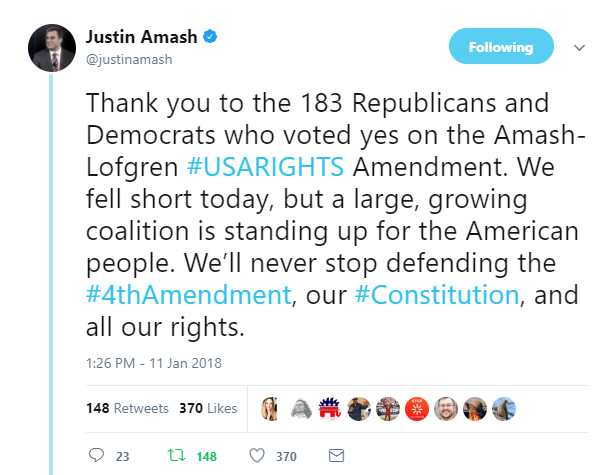 Justin Amash on Twitter Thank you to the 183 Republicans and Democrats who voted yes on the Amash Lofgren USARIGHTS Amendment We fell short today but a large gr… https t co E2g